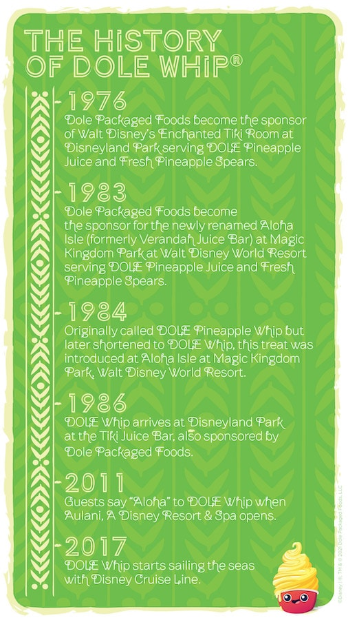 History of Dole Whip